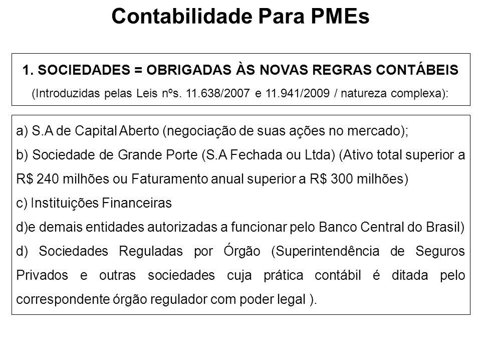 a) S.A de Capital Aberto (negociação de suas ações no mercado); b) Sociedade de Grande Porte (S.A Fechada ou Ltda) (Ativo total superior a R$ 240 milh