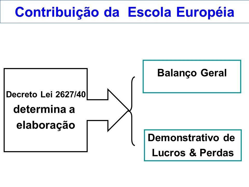Contribuição da Escola Européia Decreto Lei 2627/40 determina a elaboração Balanço Geral Demonstrativo de Lucros & Perdas