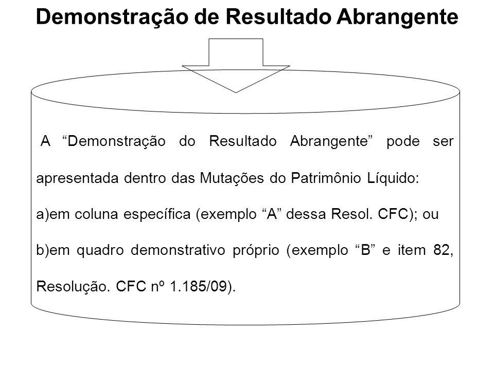 Demonstração de Resultado Abrangente A Demonstração do Resultado Abrangente pode ser apresentada dentro das Mutações do Patrimônio Líquido: a)em colun