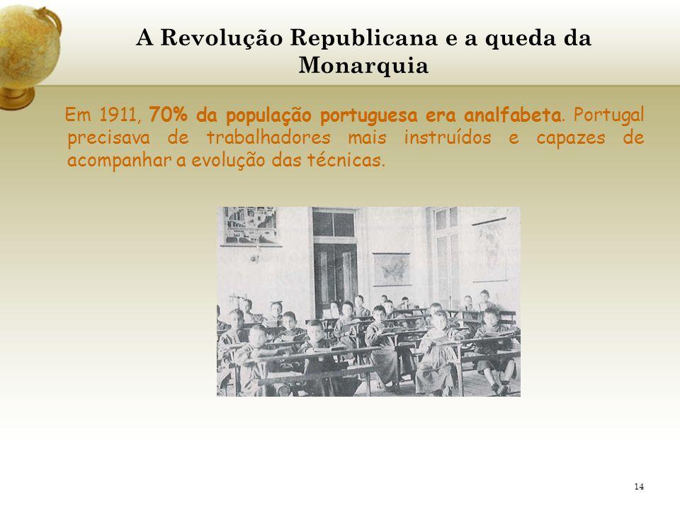 14 A Revolução Republicana e a queda da Monarquia Em 1911, 70% da população portuguesa era analfabeta. Portugal precisava de trabalhadores mais instru
