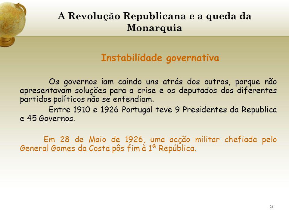 21 A Revolução Republicana e a queda da Monarquia Instabilidade governativa Os governos iam caindo uns atrás dos outros, porque não apresentavam soluç
