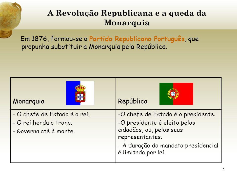 3 A Revolução Republicana e a queda da Monarquia Em 1876, formou-se o Partido Republicano Português, que propunha substituir a Monarquia pela Repúblic