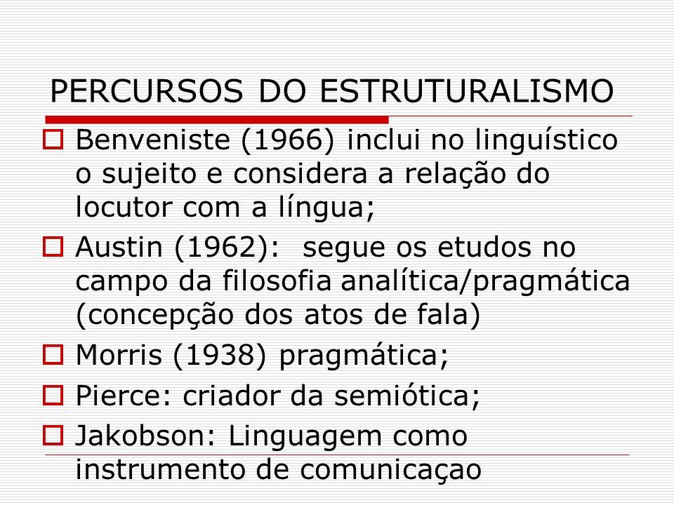 PERCURSOS DO ESTRUTURALISMO Benveniste (1966) inclui no linguístico o sujeito e considera a relação do locutor com a língua; Austin (1962): segue os e