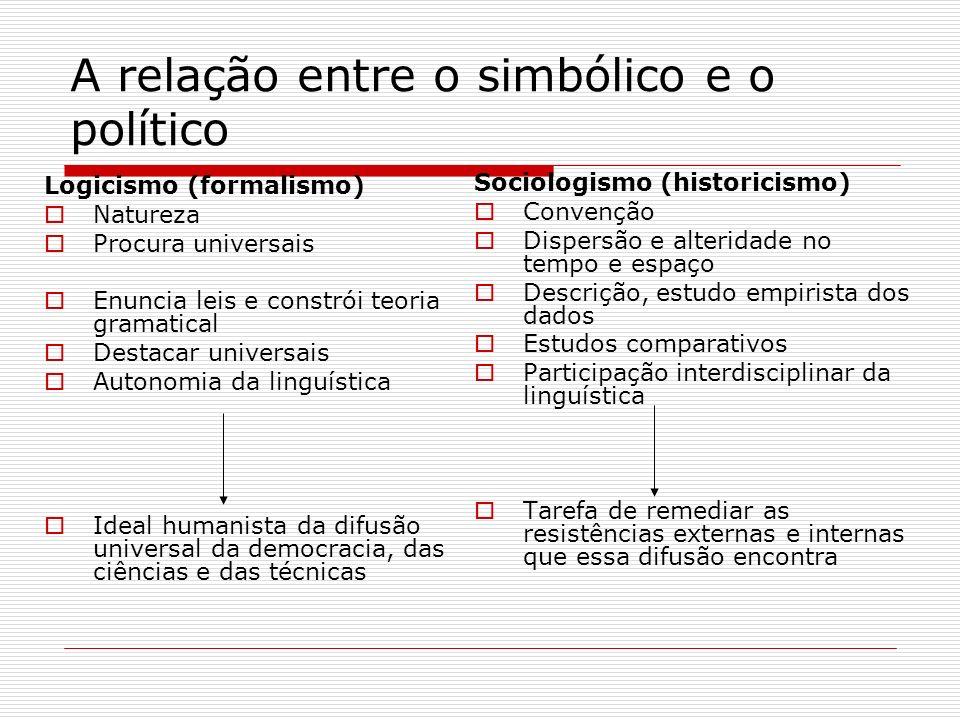 A relação entre o simbólico e o político Sociologismo (historicismo) Convenção Dispersão e alteridade no tempo e espaço Descrição, estudo empirista do