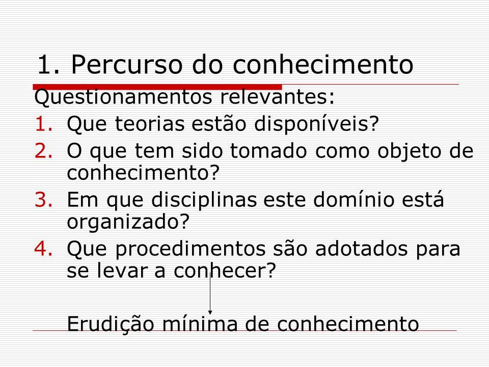 O Debate entre as diferentes correntes teóricas faz-se necessário, pois cria constante relação entre sujeito e conhecer (GUIMARÃES E ORLANDI)