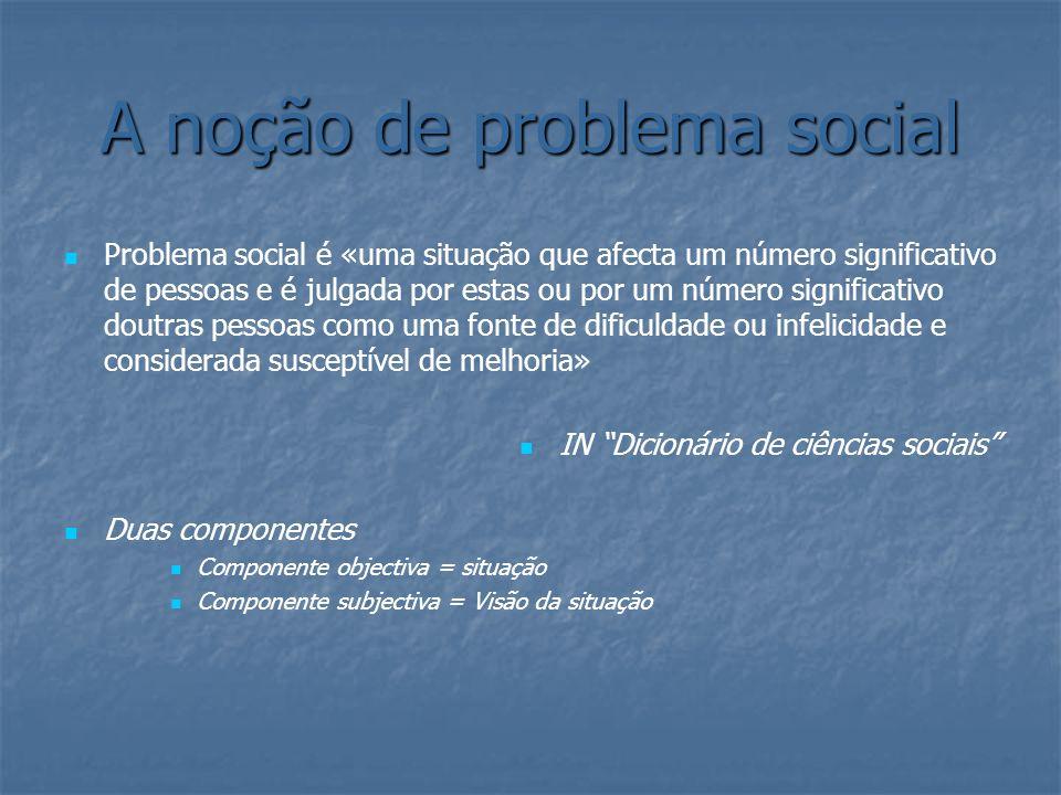 A noção de problema social Problema social é «uma situação que afecta um número significativo de pessoas e é julgada por estas ou por um número signif
