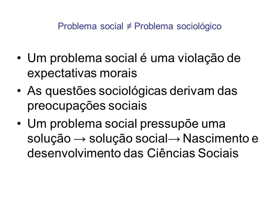 Problema social Problema sociológico Um problema social é uma violação de expectativas morais As questões sociológicas derivam das preocupações sociai