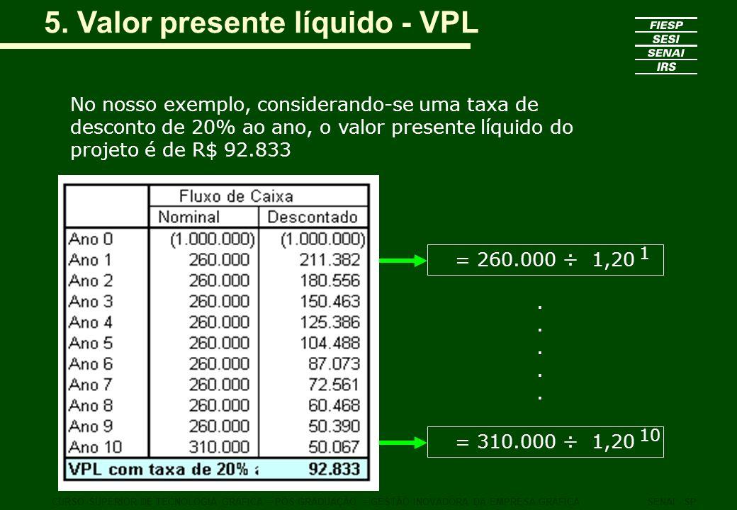 5. Valor presente líquido - VPL CURSO SUPERIOR DE TECNOLOGIA GRÁFICA – PÓS GRADUAÇÃO – GESTÃO INOVADORA DA EMPRESA GRÁFICASENAI - SP No nosso exemplo,