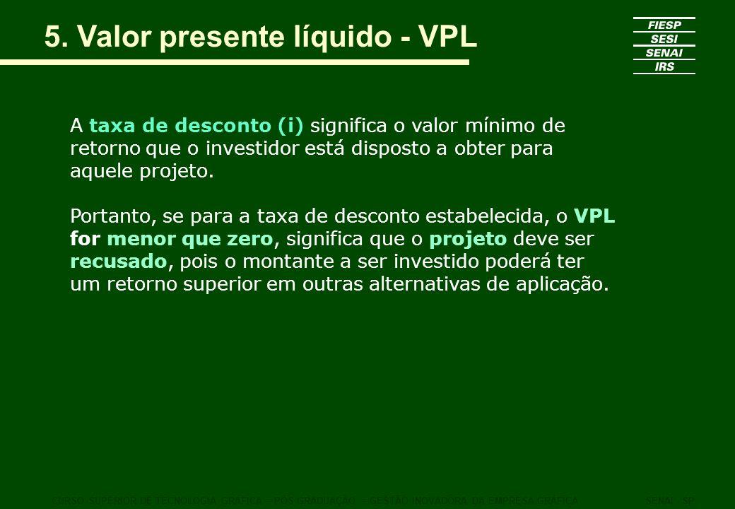 5. Valor presente líquido - VPL CURSO SUPERIOR DE TECNOLOGIA GRÁFICA – PÓS GRADUAÇÃO – GESTÃO INOVADORA DA EMPRESA GRÁFICASENAI - SP A taxa de descont