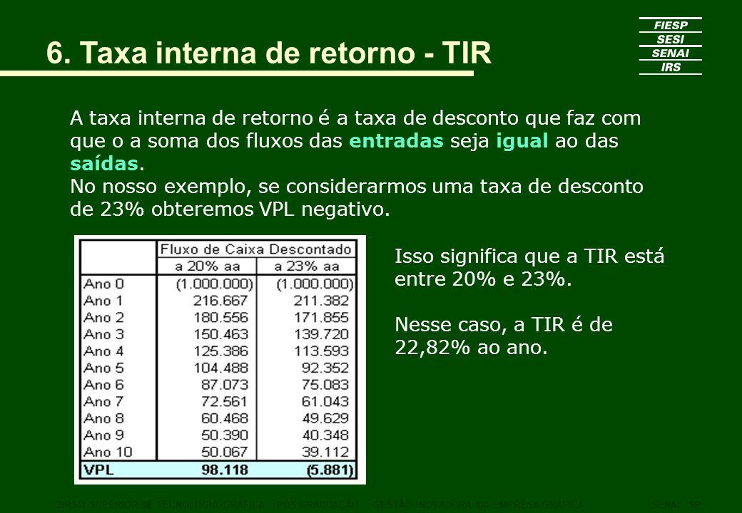 6. Taxa interna de retorno - TIR A taxa interna de retorno é a taxa de desconto que faz com que o a soma dos fluxos das entradas seja igual ao das saí