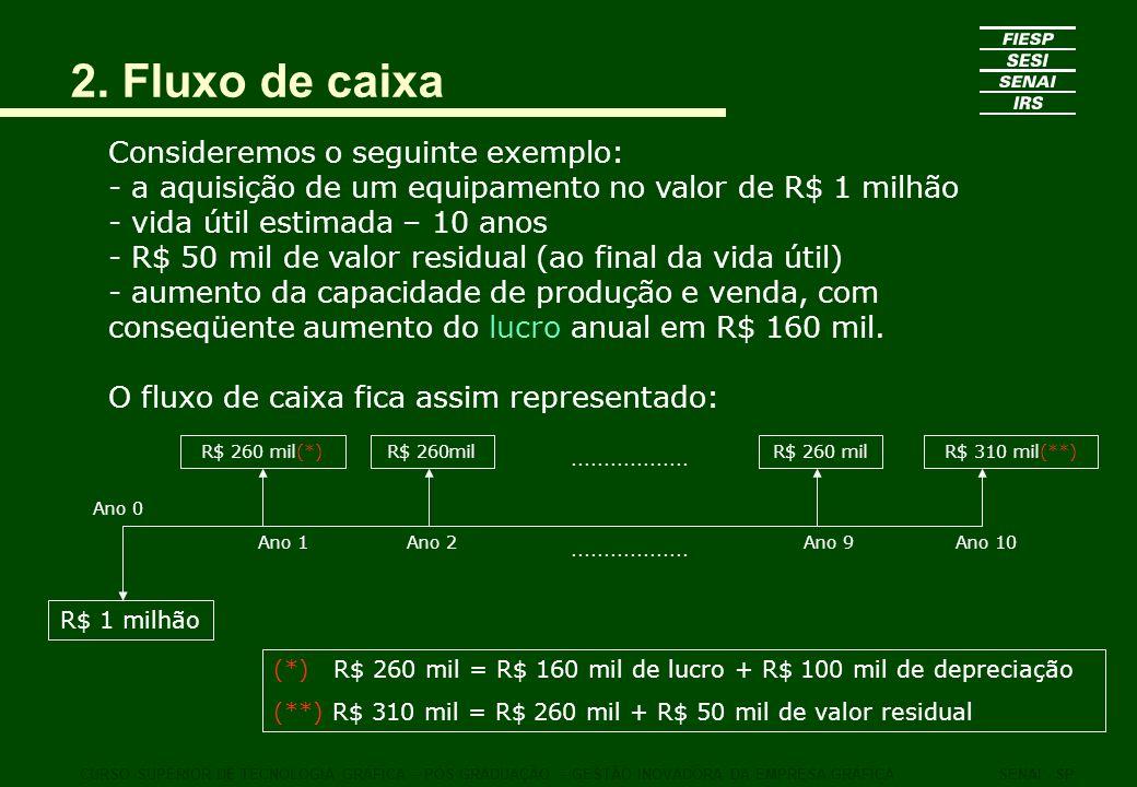 2. Fluxo de caixa Consideremos o seguinte exemplo: - a aquisição de um equipamento no valor de R$ 1 milhão - vida útil estimada – 10 anos - R$ 50 mil