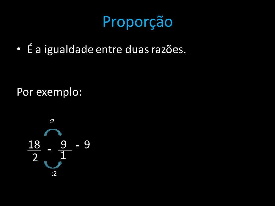 Proporção É a igualdade entre duas razões. Por exemplo: 18 9 2 ____ :2 9 ____ 1 :2