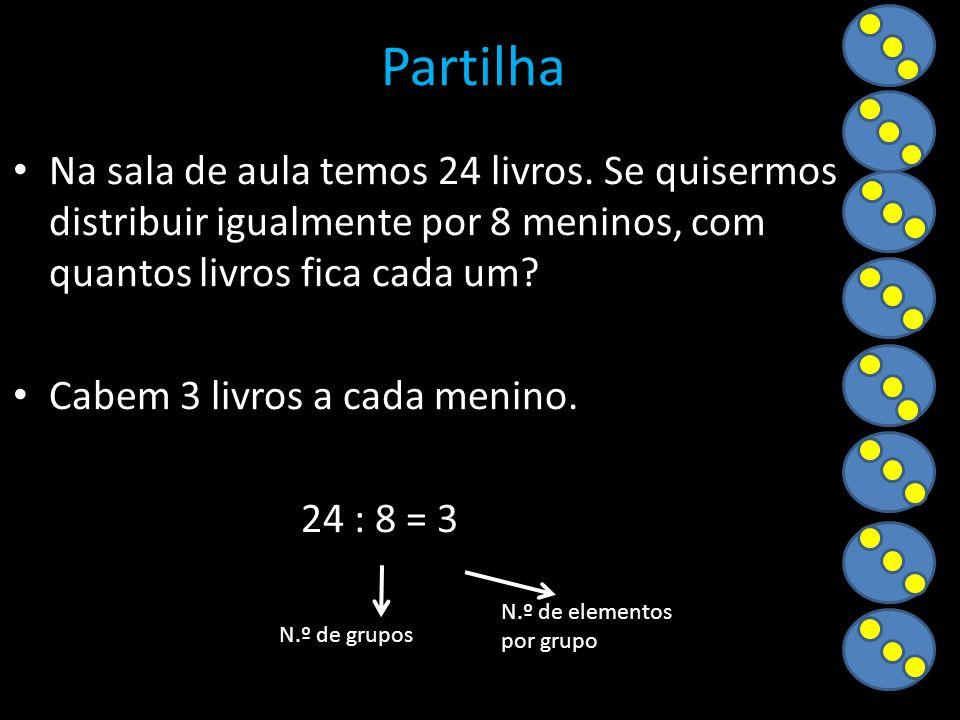 Divisão como medida Corresponde a uma situação na qual se quer dividir uma quantidade em grupos com um dado número de elementos, e quer-se saber quantos grupos se podem fazer.