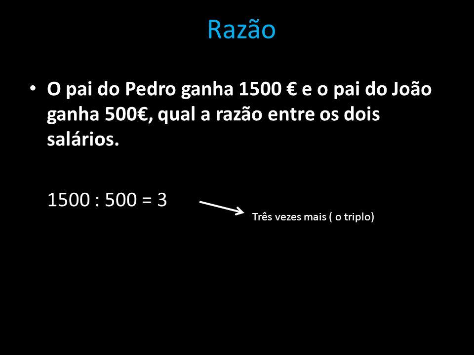 Razão O pai do Pedro ganha 1500 e o pai do João ganha 500, qual a razão entre os dois salários. 1500 : 500 = 3 Três vezes mais ( o triplo)