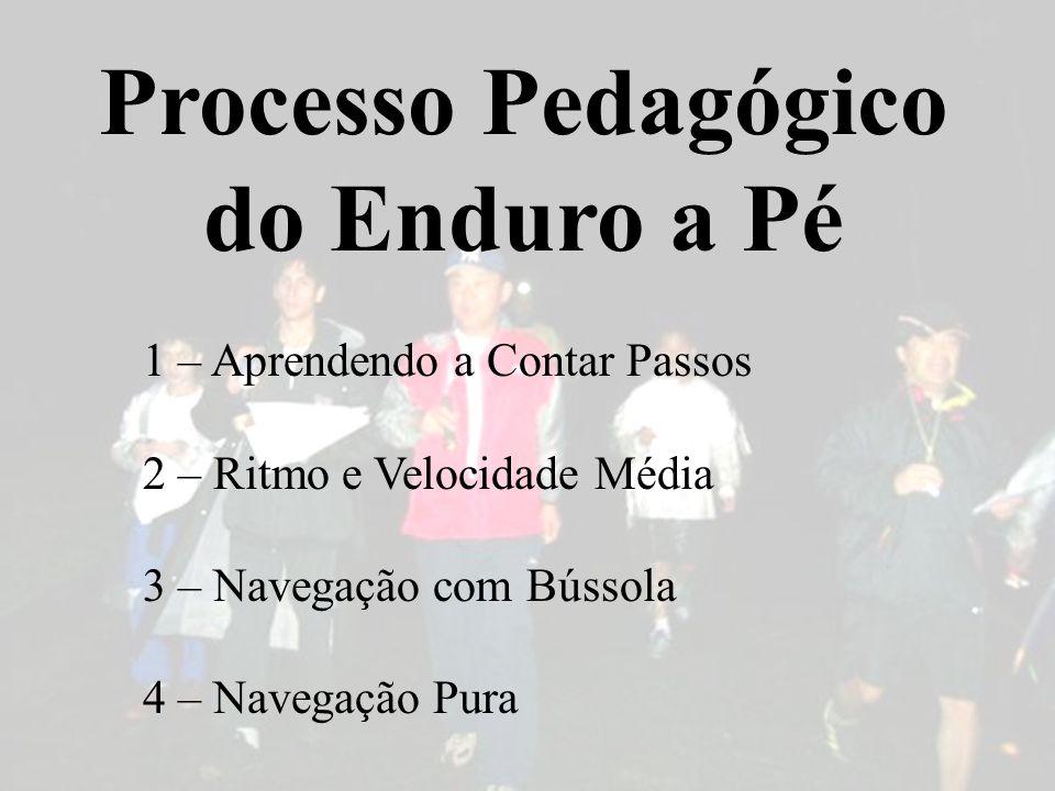 Processo Pedagógico do Enduro a Pé 1 – Aprendendo a Contar Passos 2 – Ritmo e Velocidade Média 3 – Navegação com Bússola 4 – Navegação Pura