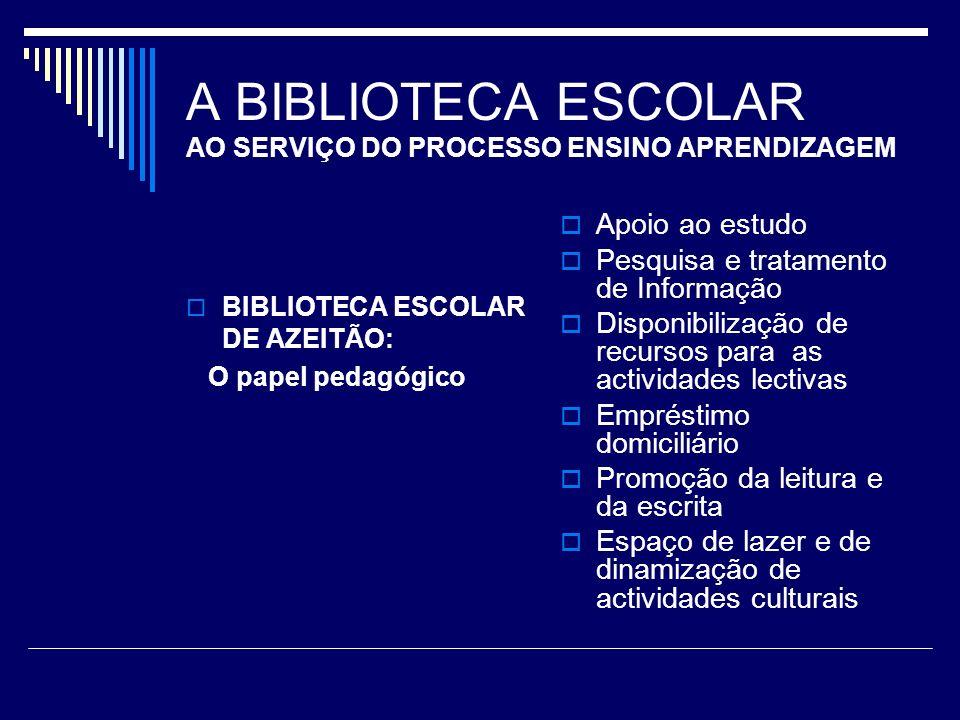 A BIBLIOTECA ESCOLAR AO SERVIÇO DO PROCESSO ENSINO APRENDIZAGEM BIBLIOTECA ESCOLAR DE AZEITÃO: O papel pedagógico Apoio ao estudo Pesquisa e tratament