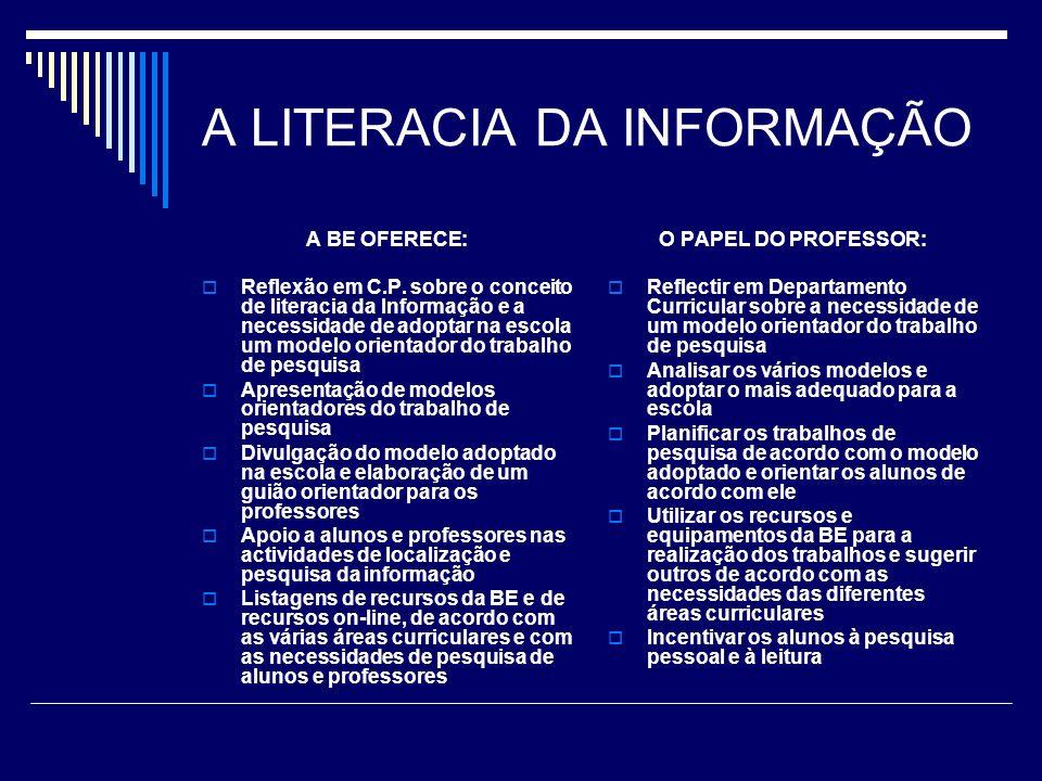 A LITERACIA DA INFORMAÇÃO A BE OFERECE: Reflexão em C.P. sobre o conceito de literacia da Informação e a necessidade de adoptar na escola um modelo or
