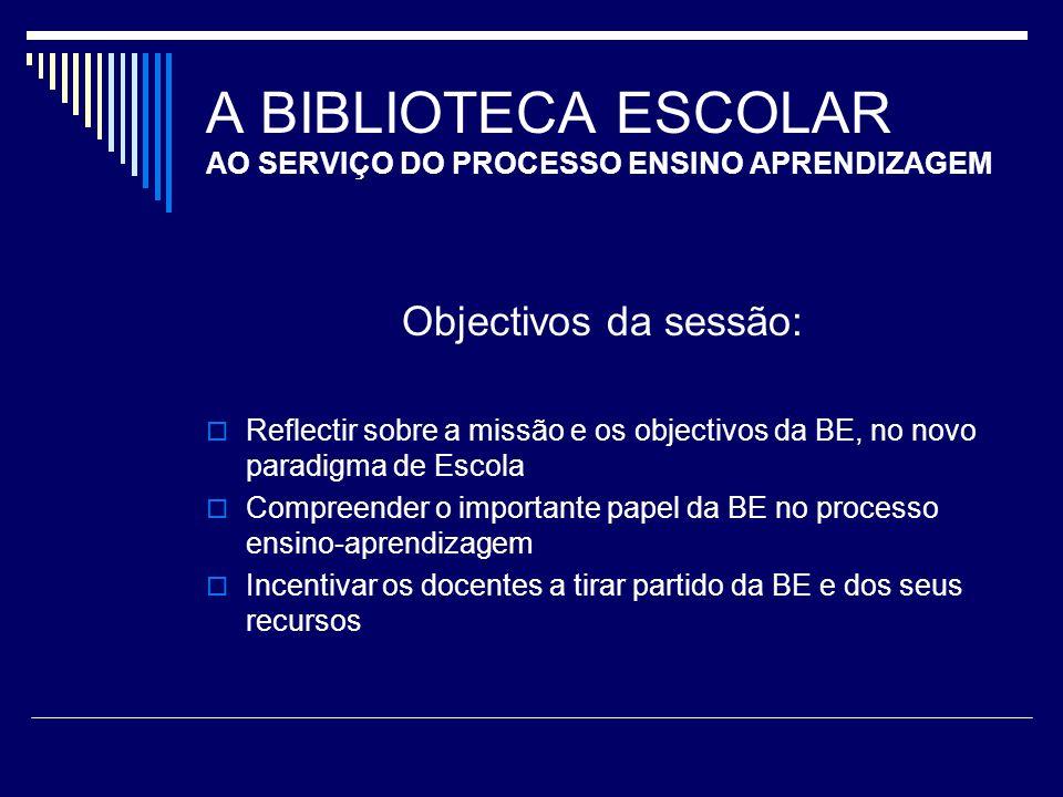 A BIBLIOTECA ESCOLAR AO SERVIÇO DO PROCESSO ENSINO APRENDIZAGEM Domínios de intervenção prioritária da BE para 2008/2009: O apoio ao estudo A promoção da leitura e da escrita A literacia da informação