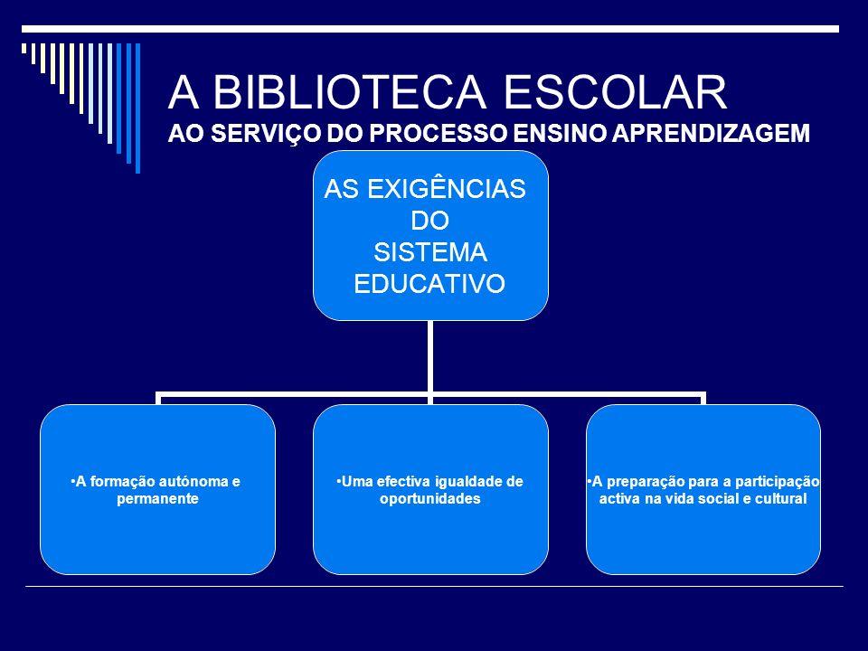 A BIBLIOTECA ESCOLAR AO SERVIÇO DO PROCESSO ENSINO APRENDIZAGEM AS EXIGÊNCIAS DO SISTEMA EDUCATIVO A formação autónoma e permanente Uma efectiva igual