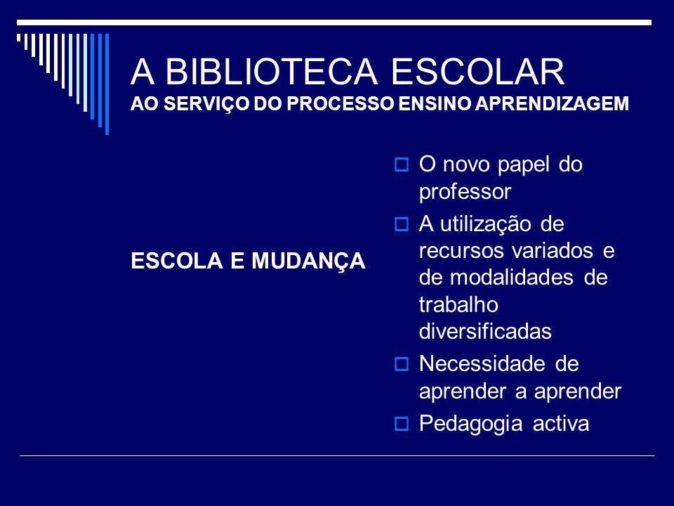 A BIBLIOTECA ESCOLAR AO SERVIÇO DO PROCESSO ENSINO APRENDIZAGEM O PAPEL DA BIBLIOTECA ESCOLAR NO CONTEXTO DA MUDANÇA DA ESCOLA A BE deve ser concebida como um verdadeiro centro de recursos ao dispor de toda a comunidade escolar e ser encarada como um complemento da sala de aula e de todo o processo de ensino aprendizagem…(…) No contexto escolar a BE é um espaço privilegiado de formação, de apoio ao trabalho de projecto e de todas as actividades lectivas, um espaço inesgotável de aprendizagens.