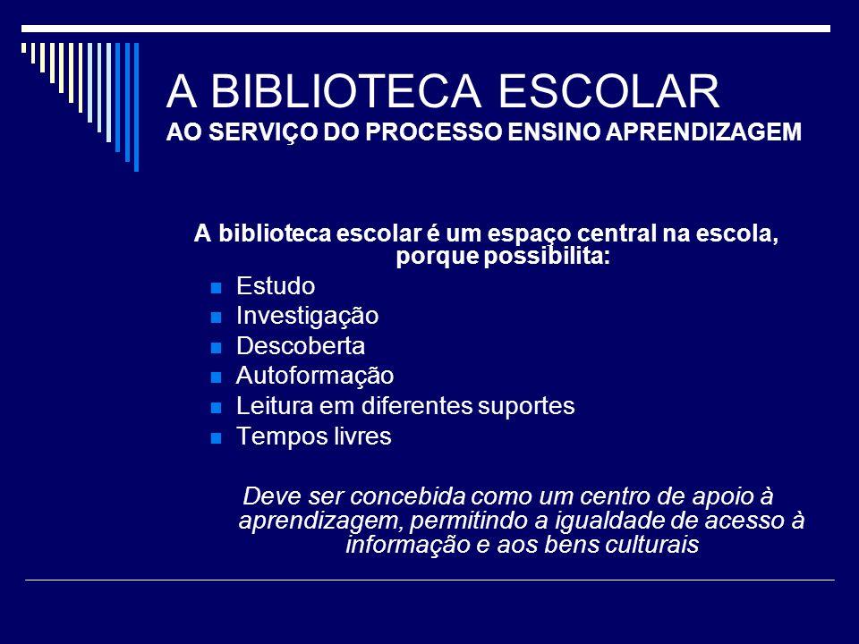 A BIBLIOTECA ESCOLAR AO SERVIÇO DO PROCESSO ENSINO APRENDIZAGEM A biblioteca escolar é um espaço central na escola, porque possibilita: Estudo Investi