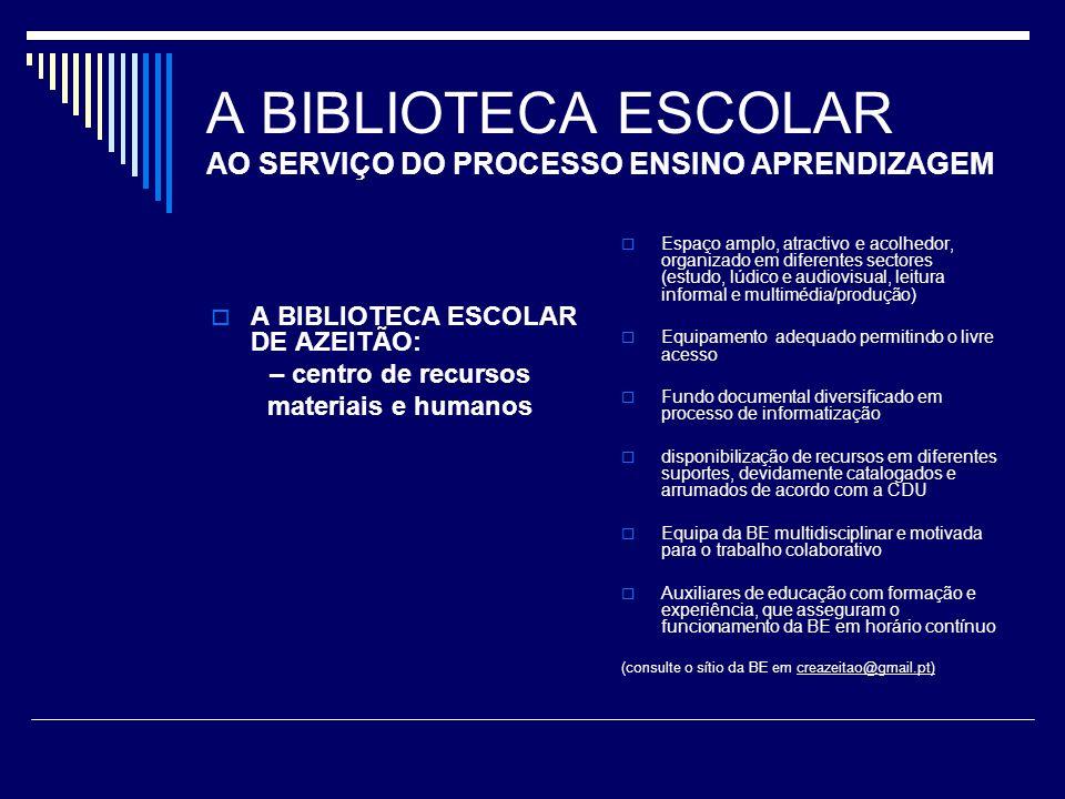 A BIBLIOTECA ESCOLAR AO SERVIÇO DO PROCESSO ENSINO APRENDIZAGEM A DIVULGAÇÃO DOS RECURSOS E O INCENTIVO AO TRABALHO COLABORATIVO Apresentação, no Conselho Pedagógico, do plano de acção da BE, incentivando a colaboração dos Departamentos Curriculares Organização de visitas das turmas à BE, com os Directores de Turma, no início da ano lectivo, para o conhecimento dos recursos existentes, sua organização e regras de funcionamento (distribuição do guia do utilizador) Incentivar os Directores de turma a integrar a BE nos PCTs Marcação de reuniões com professores de diferentes áreas para a planificação de actividades conjuntas