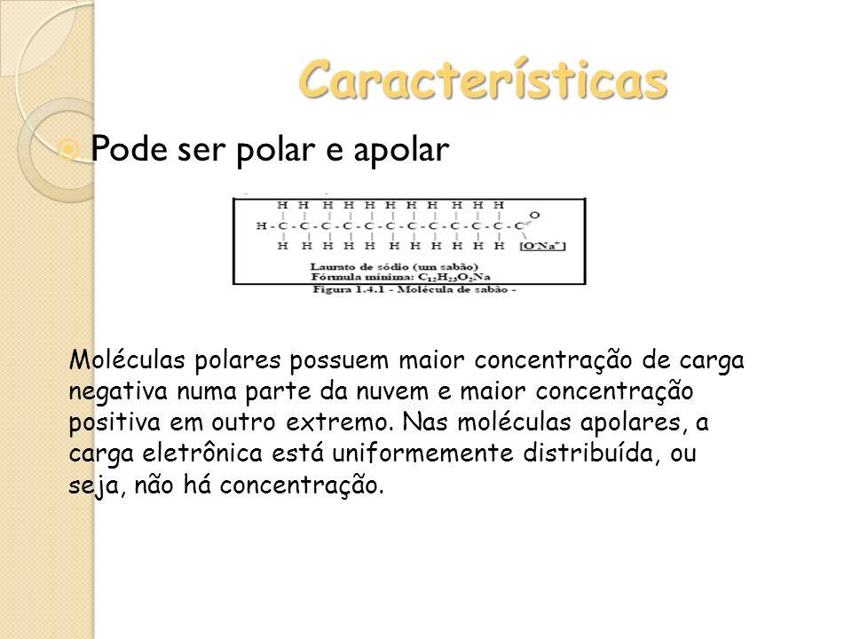 Características Pode ser polar e apolar Moléculas polares possuem maior concentração de carga negativa numa parte da nuvem e maior concentração positi