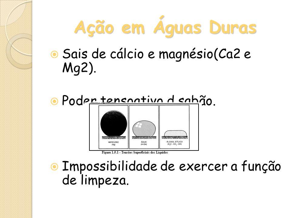 Ação em Águas Duras Sais de cálcio e magnésio(Ca2 e Mg2). Poder tensoativo d sabão. Impossibilidade de exercer a função de limpeza.