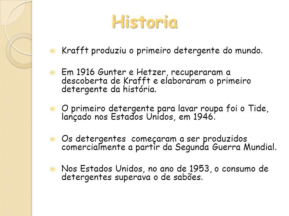 Historia Krafft produziu o primeiro detergente do mundo. Em 1916 Gunter e Hetzer, recuperaram a descoberta de Krafft e elaboraram o primeiro detergent