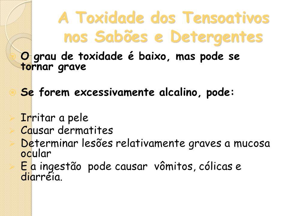 A Toxidade dos Tensoativos nos Sabões e Detergentes O grau de toxidade é baixo, mas pode se tornar grave Se forem excessivamente alcalino, pode: Irrit