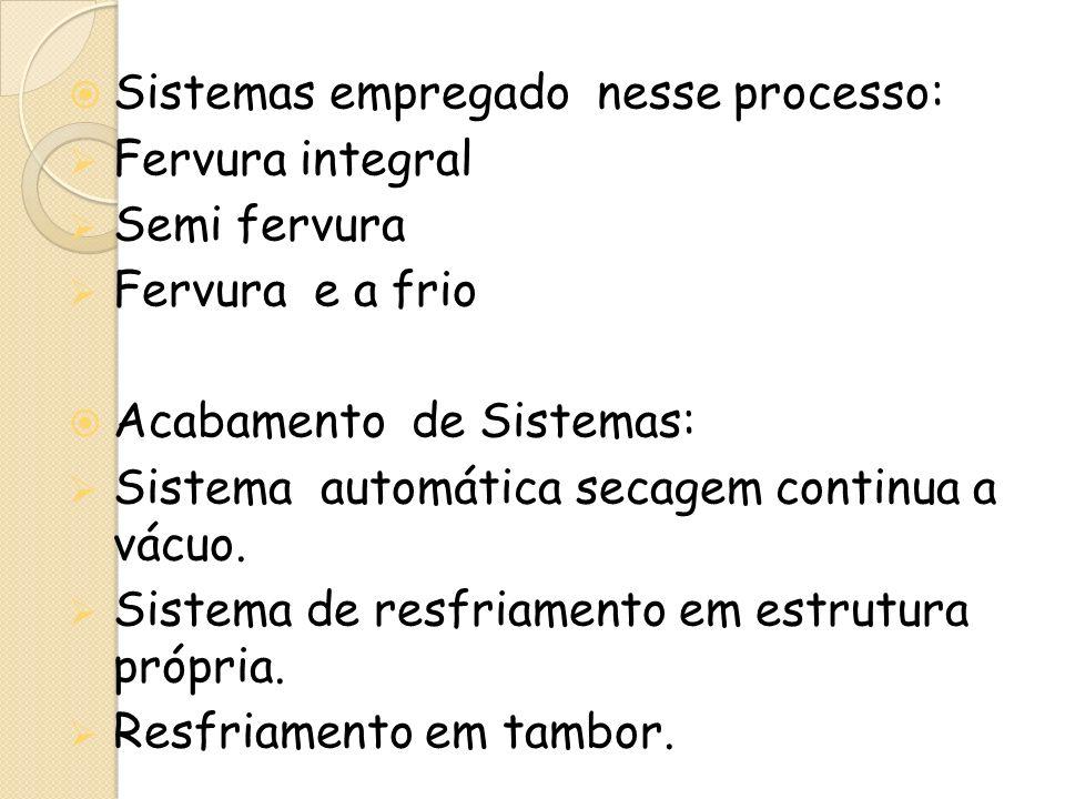 Sistemas empregado nesse processo: Fervura integral Semi fervura Fervura e a frio Acabamento de Sistemas: Sistema automática secagem continua a vácuo.