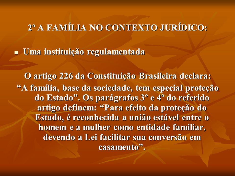 2º A FAMÍLIA NO CONTEXTO JURÍDICO: Uma instituição regulamentada Uma instituição regulamentada O artigo 226 da Constituição Brasileira declara: A famí