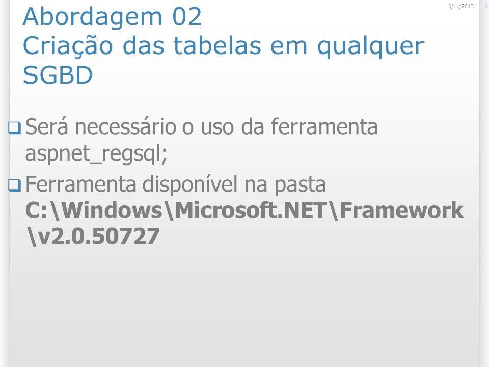 Abordagem 02 Criação das tabelas em qualquer SGBD Será necessário o uso da ferramenta aspnet_regsql; Ferramenta disponível na pasta C:\Windows\Microso