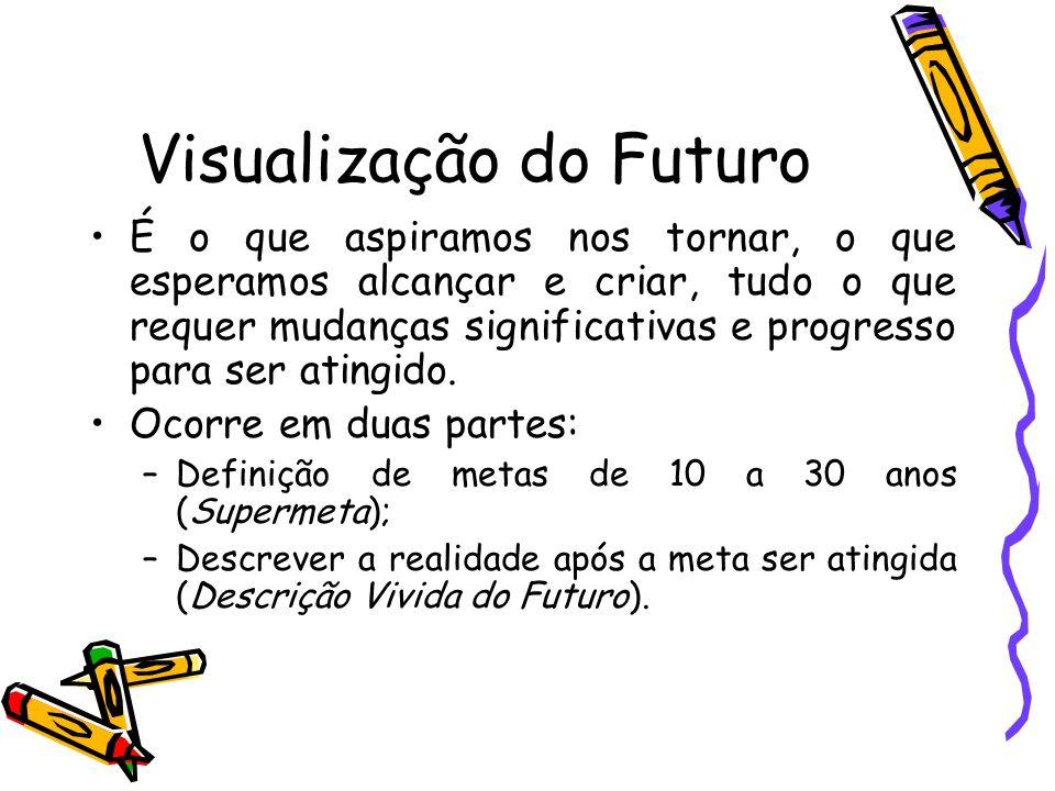 Visualização do Futuro É o que aspiramos nos tornar, o que esperamos alcançar e criar, tudo o que requer mudanças significativas e progresso para ser