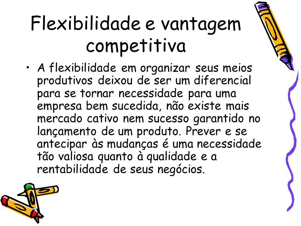 Flexibilidade e vantagem competitiva A flexibilidade em organizar seus meios produtivos deixou de ser um diferencial para se tornar necessidade para u