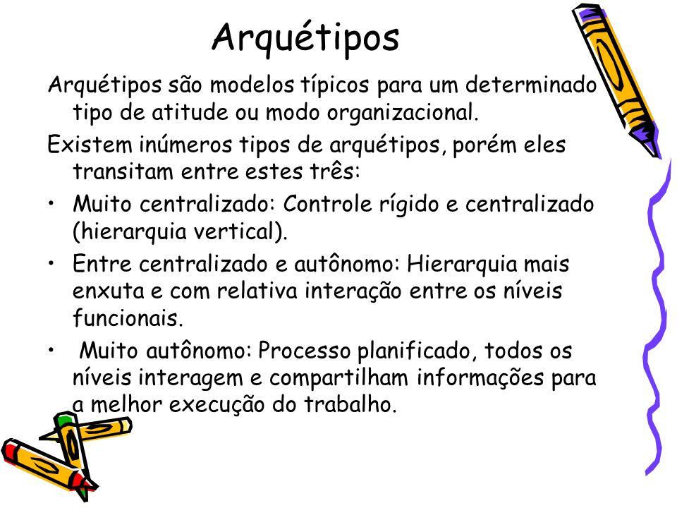 Arquétipos Arquétipos são modelos típicos para um determinado tipo de atitude ou modo organizacional. Existem inúmeros tipos de arquétipos, porém eles