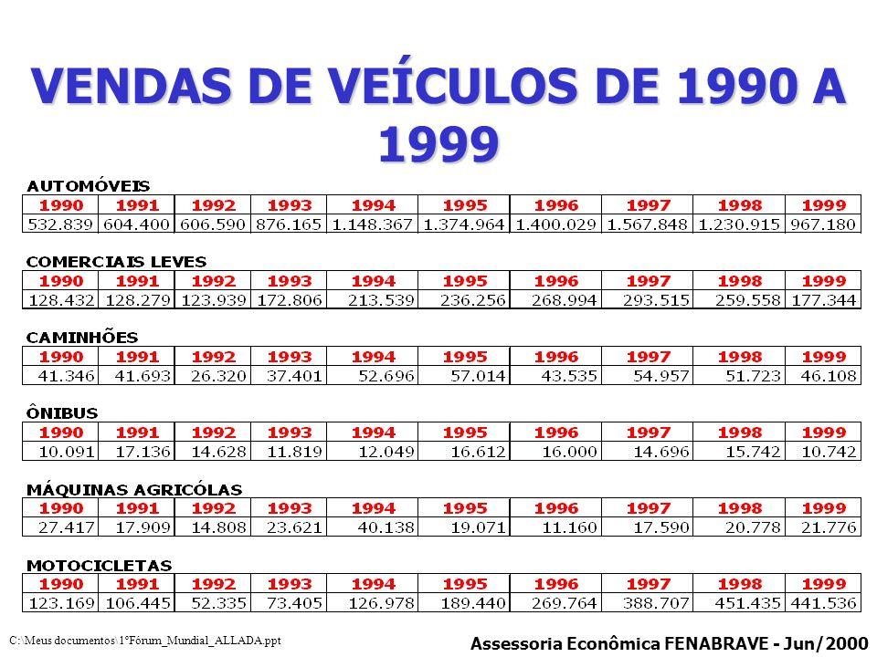 VENDAS DE VEÍCULOS DE 1999 A MAIO DE 2000 C:\Meus documentos\1ºFórum_Mundial_ALLADA.ppt