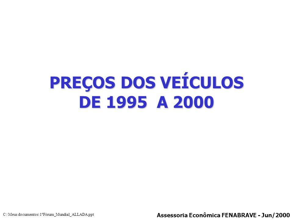 PREÇOS DOS VEÍCULOS DE 1995 A 2000 Assessoria Econômica FENABRAVE - Jun/2000 C:\Meus documentos\1ºFórum_Mundial_ALLADA.ppt