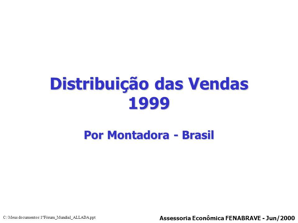 Distribuição das Vendas 1999 Por Montadora - Brasil Assessoria Econômica FENABRAVE - Jun/2000 C:\Meus documentos\1ºFórum_Mundial_ALLADA.ppt