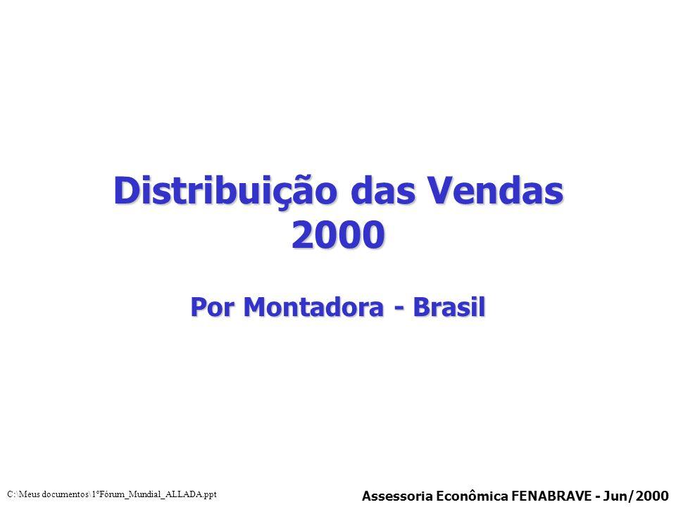 Distribuição das Vendas 2000 Por Montadora - Brasil Assessoria Econômica FENABRAVE - Jun/2000 C:\Meus documentos\1ºFórum_Mundial_ALLADA.ppt