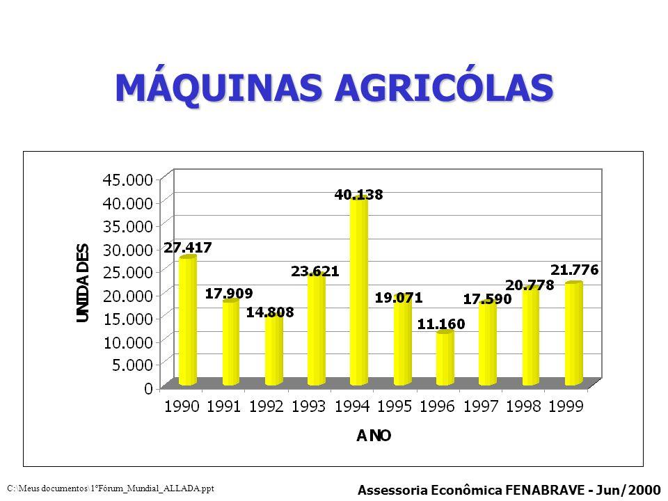 MÁQUINAS AGRICÓLAS *Primeiro Acordo Emergencial - 1999 Assessoria Econômica FENABRAVE - Jun/2000 C:\Meus documentos\1ºFórum_Mundial_ALLADA.ppt