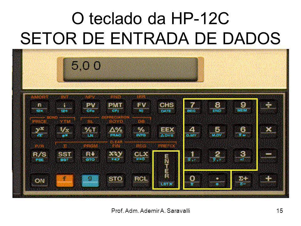 Prof. Adm. Ademir A. Saravalli15 O teclado da HP-12C SETOR DE ENTRADA DE DADOS