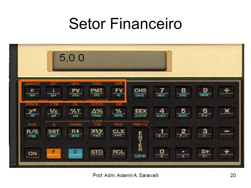 Prof. Adm. Ademir A. Saravalli20 Setor Financeiro
