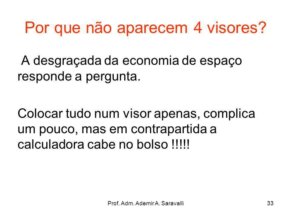 Prof. Adm. Ademir A. Saravalli33 Por que não aparecem 4 visores? A desgraçada da economia de espaço responde a pergunta. Colocar tudo num visor apenas