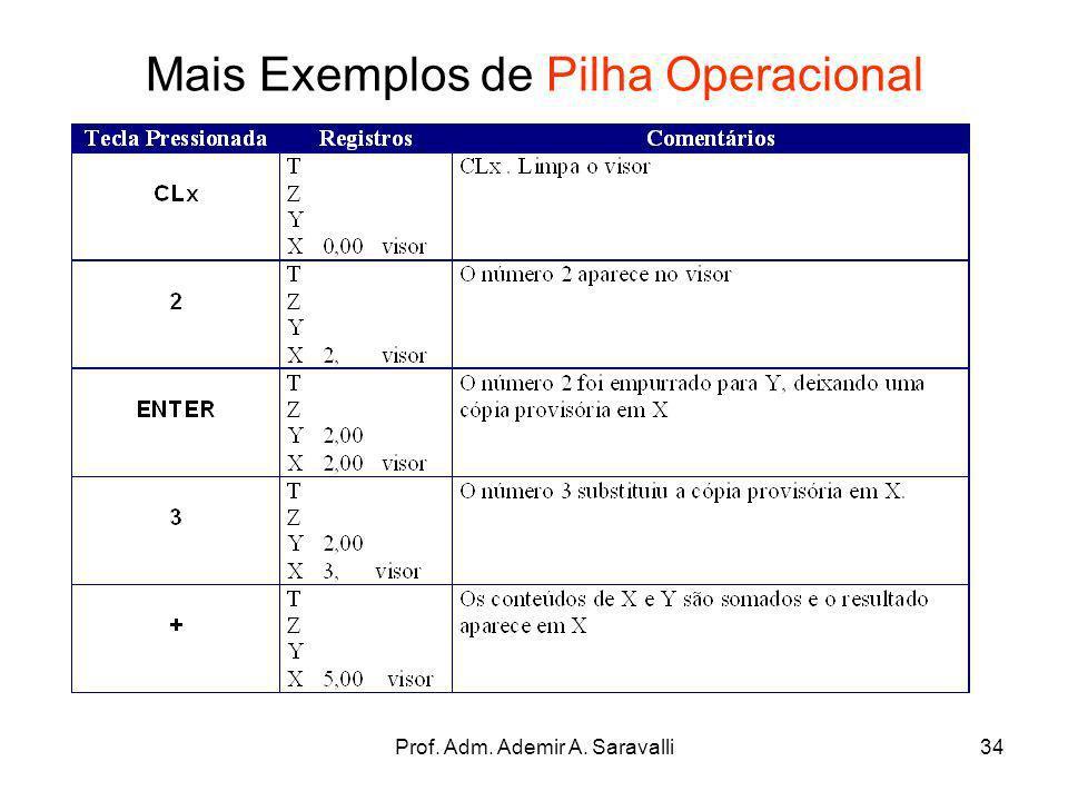 Prof. Adm. Ademir A. Saravalli34 Mais Exemplos de Pilha Operacional