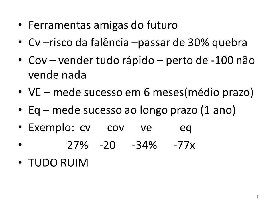 Ferramentas amigas do futuro Cv –risco da falência –passar de 30% quebra Cov – vender tudo rápido – perto de -100 não vende nada VE – mede sucesso em