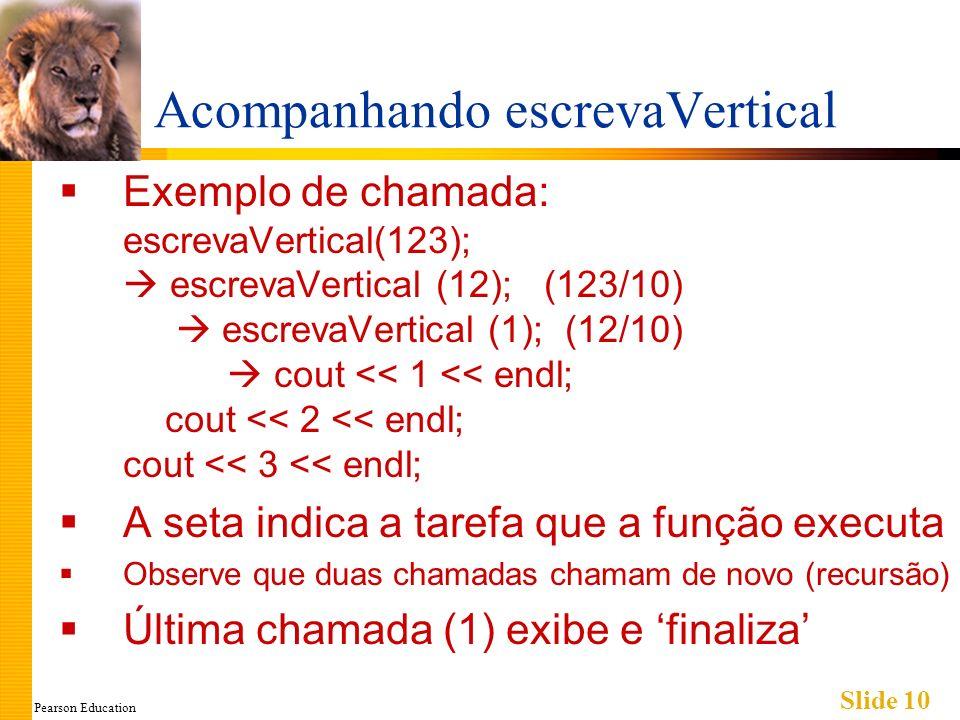Pearson Education Slide 10 Acompanhando escrevaVertical Exemplo de chamada: escrevaVertical(123); escrevaVertical (12); (123/10) escrevaVertical (1); (12/10) cout << 1 << endl; cout << 2 << endl; cout << 3 << endl; A seta indica a tarefa que a função executa Observe que duas chamadas chamam de novo (recursão) Última chamada (1) exibe e finaliza