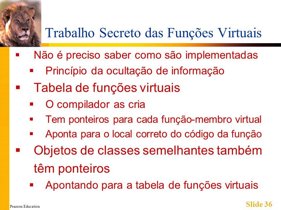 Pearson Education Slide 36 Trabalho Secreto das Funções Virtuais Não é preciso saber como são implementadas Princípio da ocultação de informação Tabel