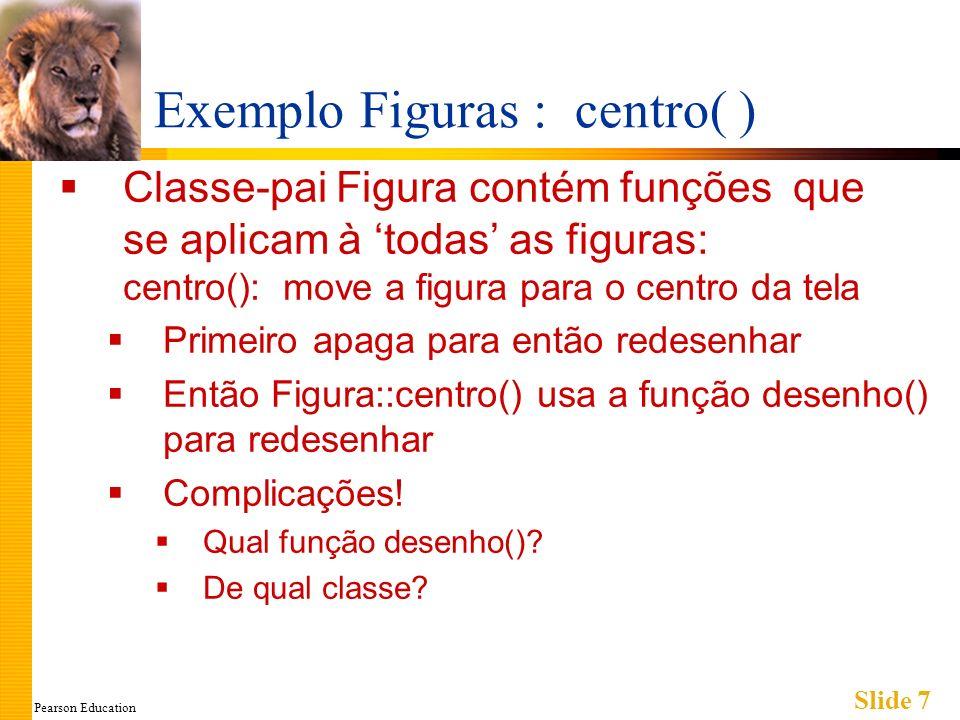 Pearson Education Slide 7 Exemplo Figuras : centro( ) Classe-pai Figura contém funções que se aplicam à todas as figuras: centro(): move a figura para