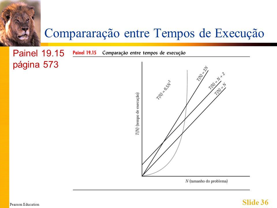 Pearson Education Slide 36 Compararação entre Tempos de Execução Painel 19.15 página 573